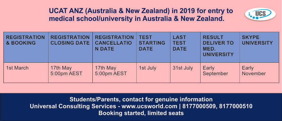 mbbs in australia dates